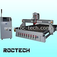 CNC Router RC2040S