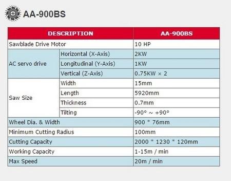 AA-900BS